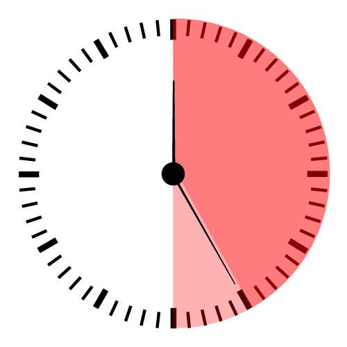 Pomodoro Technik Timer